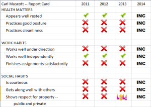 Carl_report_card_complete